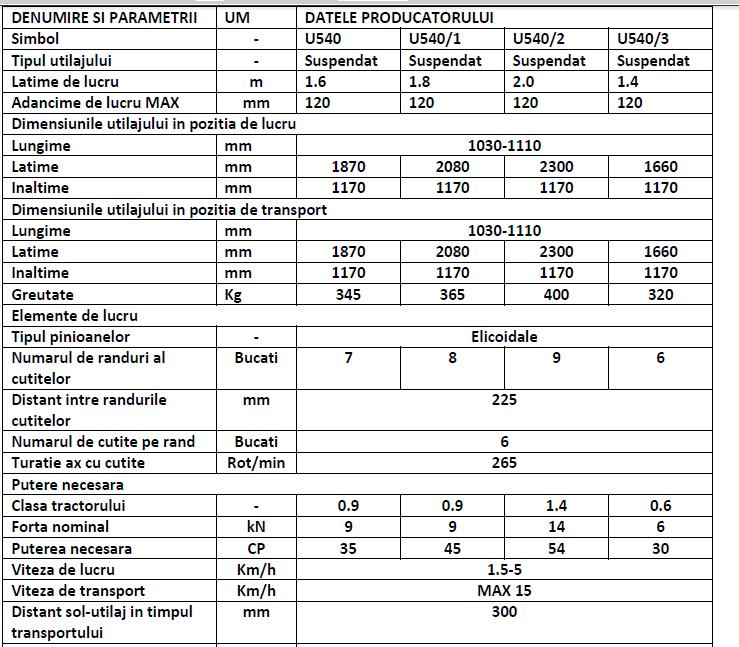 caracteristici-freze-bomet